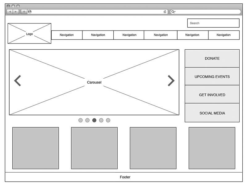 wireframe یک سایت که دوست دارید و یک سایت که از آن متنفر هستید را بسازید